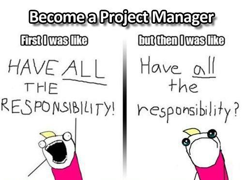 Как в IT вырасти из руководителя группы в руководителя проектов
