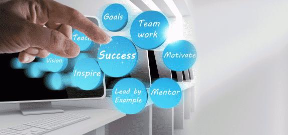 Successful management