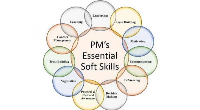Что такое soft skills